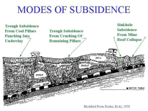 1 - Modes of Subsidence